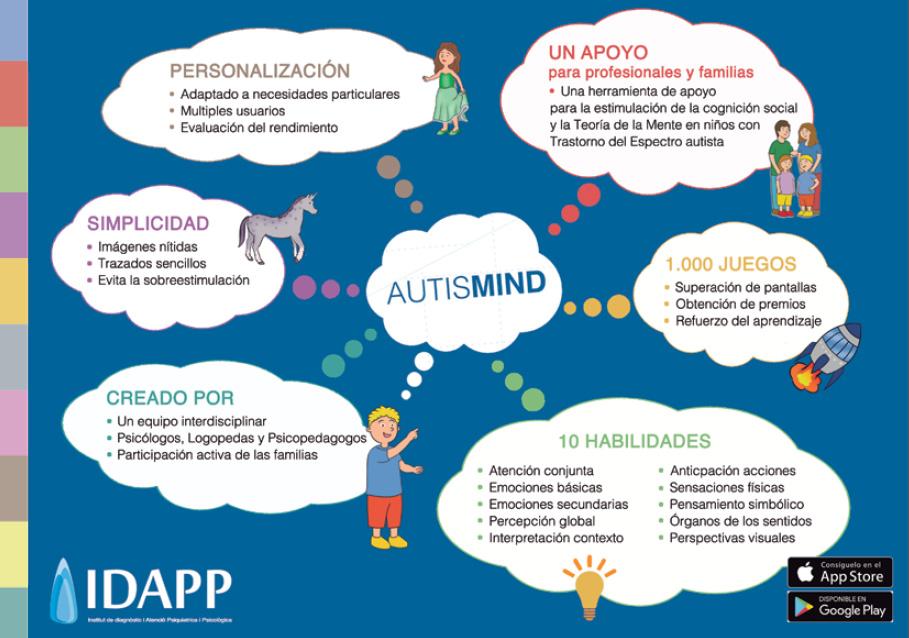 Infografia Autismind